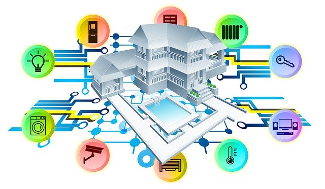 Home Security Devices Protect