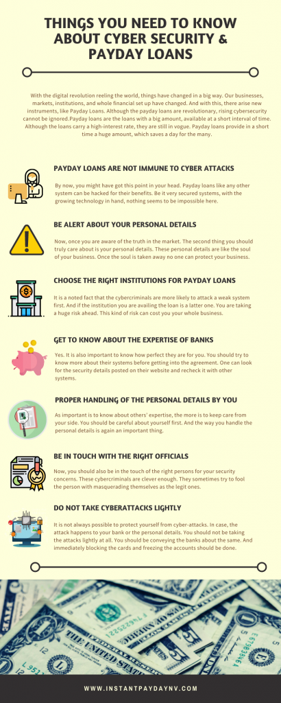 Things You Need to Know About Cyber Security & Payday Loans infographics
